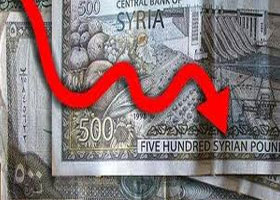 syrian economy heading south
