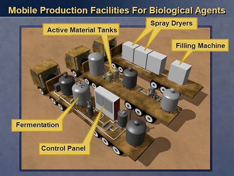 "According to  Syrian army defector the  regime technicians constructed a mobile lab that could combine and activate so-called ""binary"" chemical weapons agents. These mobile mixers were constructed inside Mercedes or Volvo trucks that appeared, from the outside, to be similar to refrigerator trucks. Inside were storage tanks, pipes and a motor to drive the mixing machinery, the defector said."