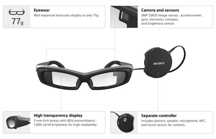 Sony SmartEyeglass Developer
