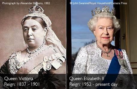 Queen Elizabeth II and queen victoria