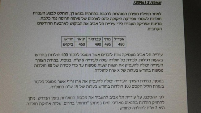 An Israeli university exam question likens African migrants to rats