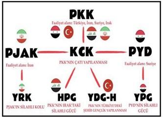PKK-PYD-KURDISH-PARTIES.jpg
