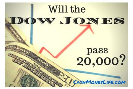 dow-jones-20000