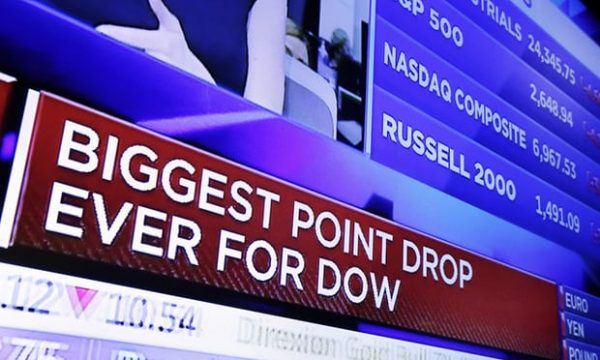 biggest point drop for dow ever