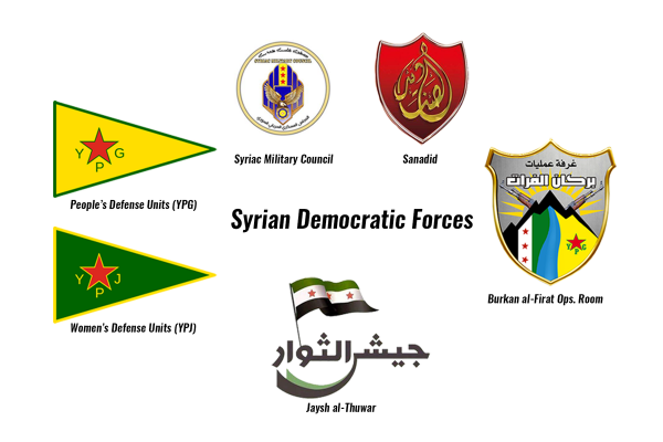 Groups included in the 'Syrian Democratic Force' backed by the US.