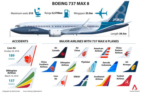 boeing-737-max-8-plane