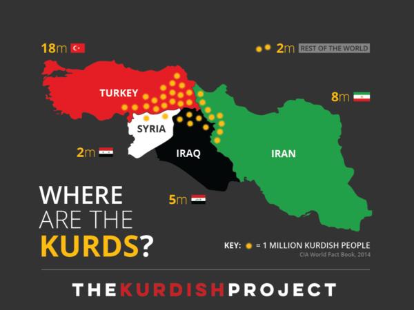 kurdistan mao