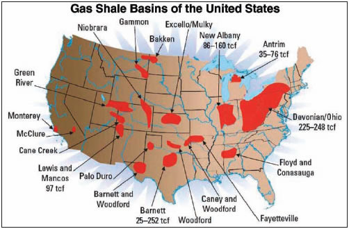 what is a shale basin
