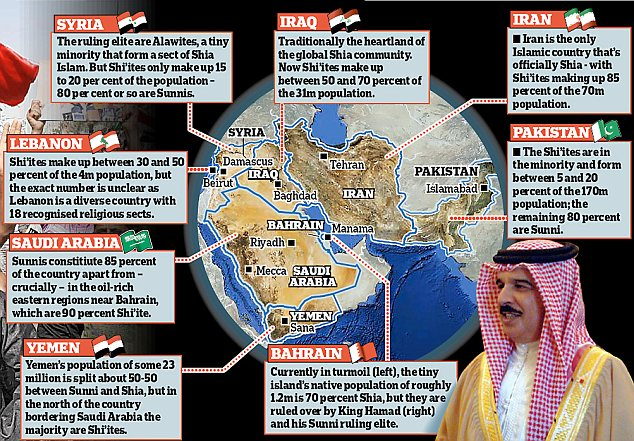 sunnis shiites map ME