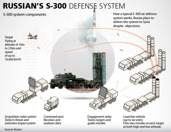 s300_missile